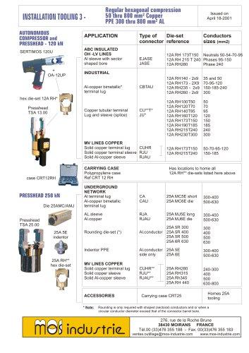 Regular Hexagonal compression 50 thru 800mm² copper PPE thru 800mm² Al