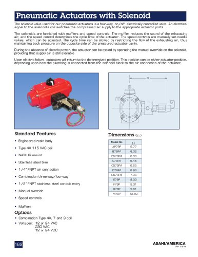Series 79 with Solenoid