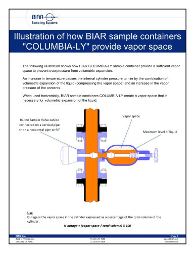 How BIAR Pressure Sample Cylinder provide vapor space