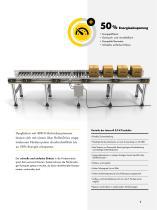 RollerDrive & Steuerungen - 5