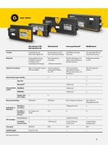 RollerDrive & Steuerungen - 9