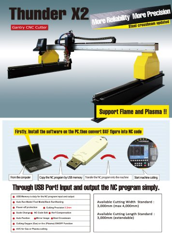 ARCBRO X2 CNC Gantry Cutting Machine