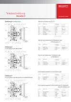 Produktinformation Baureihe U - 6
