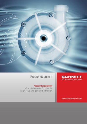 SCHMITT Gesamtprogramm 2015-06