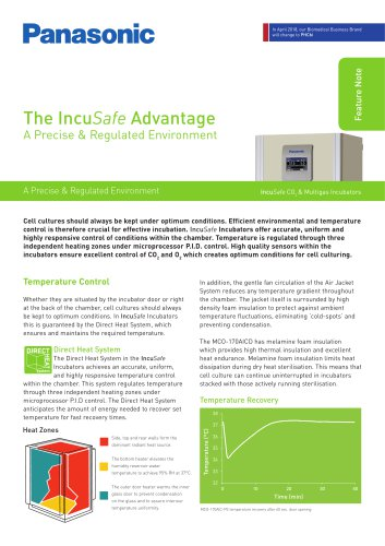 The IncuSafe Advantage - A Precise & Regulated Environment