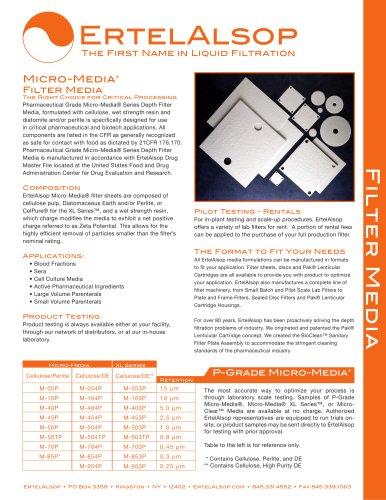 MicroMediaSeries Pharma