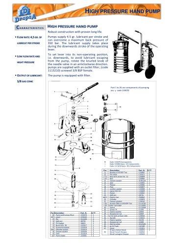 High pressure hand pump