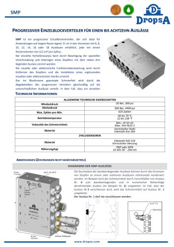 Progressive:SMP / SMP Stainless Steel