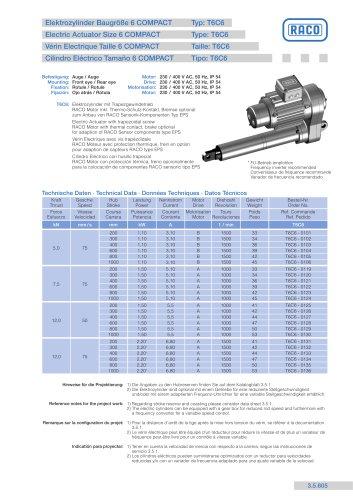 COMPACT Electric Actuators size 6