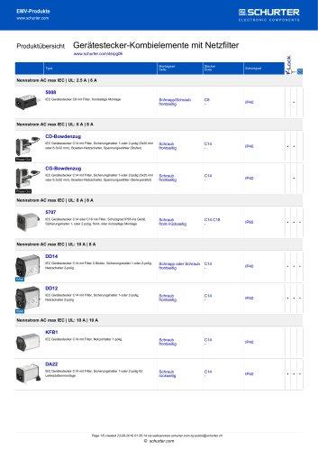 Gerätestecker-Kombielemente mit Netzfilter