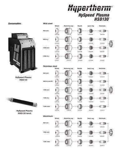 HSD130 Torch Brochure