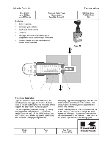 RD - Pressure Relief Valve Direct Acting