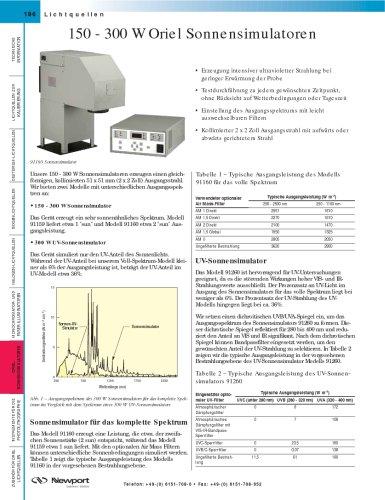 150 - 300 W Oriel Sonnensimulatoren