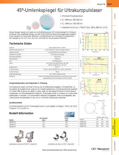 45°-Umlenkspiegel für Ultrakurzpulslaser