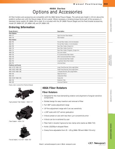 466A Series Options and Accessories