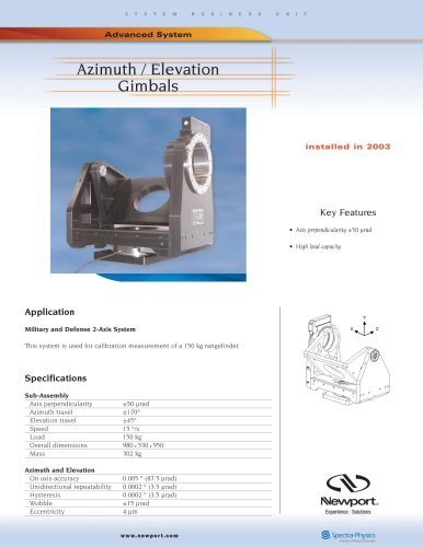 Azimuth / Elevation Gimbals