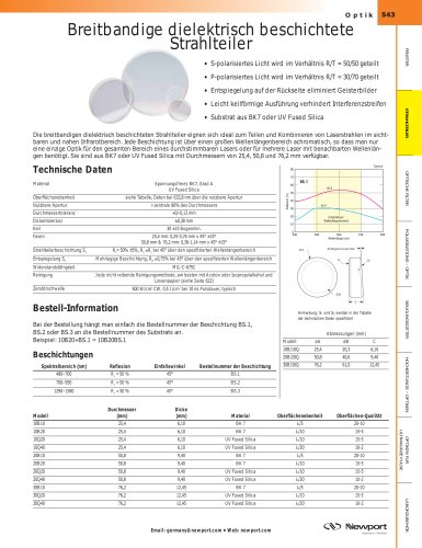 Breitbandige dielektrisch beschichtete Strahlteiler