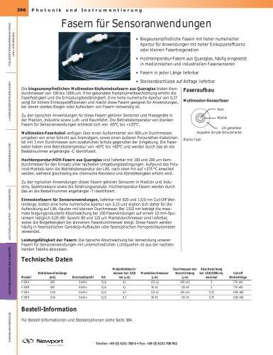 Fasern für Sensoranwendungen