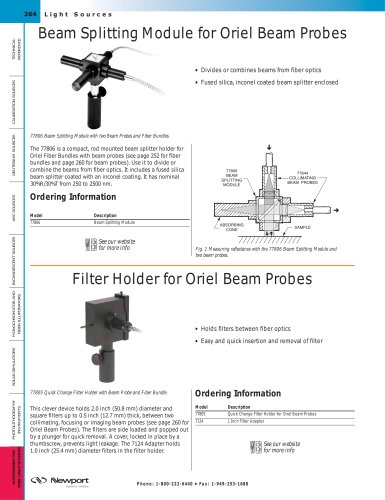 Filter Holder for Beam Probes