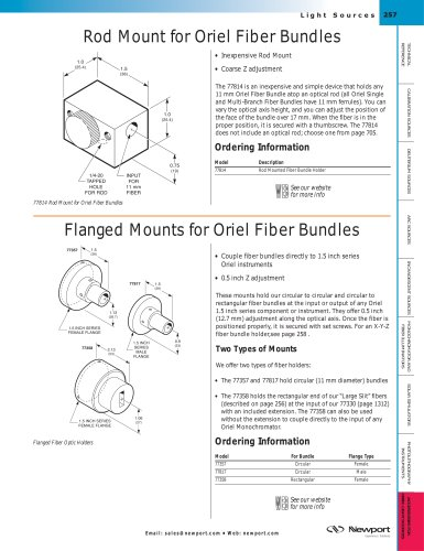 Flanged Mounts for Fiber Bundles