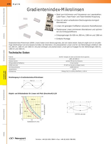 Gradientenindex-Mikrolinsen