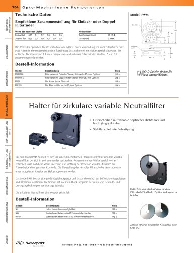 Halter für zirkulare variable Neutralfilter