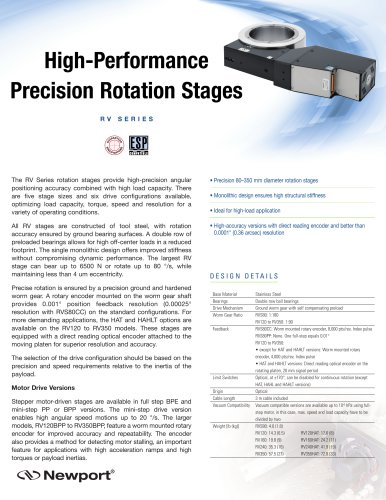 High-Performance Precision Rotation Stages