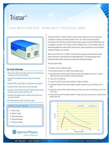 High Repetition Rate, Intra-Cavity Tripled UV Laser- Tristar™