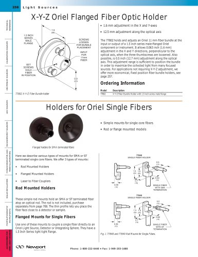 Holders for Oriel Single Fibers