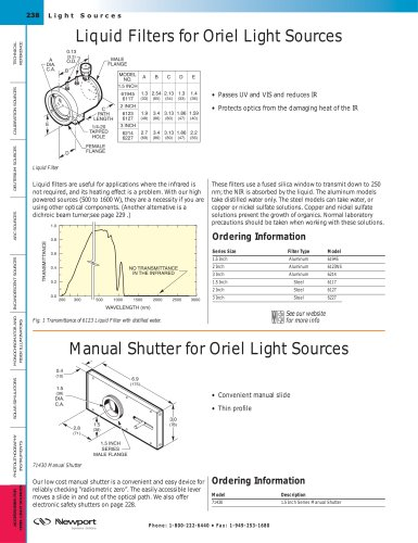 Liquid Filters for Light Sources