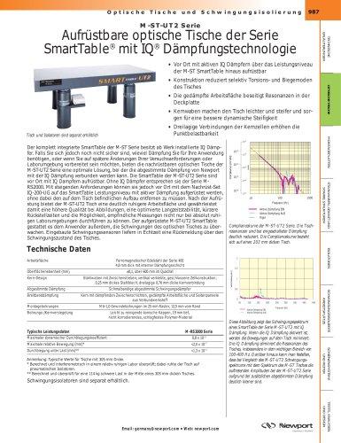 M-ST-UT2 Serie Aufrüstbare optische Tische der Serie SmartTable® mit IQ® Dämpfungstechnologie