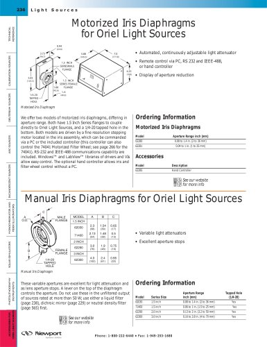 Manual Iris Diaphragms for Light Sources