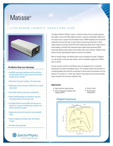 Matisse®-Ultra-Narrow Linewidth Tunable Ring Laser