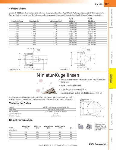 Miniatur-Kugellinsen