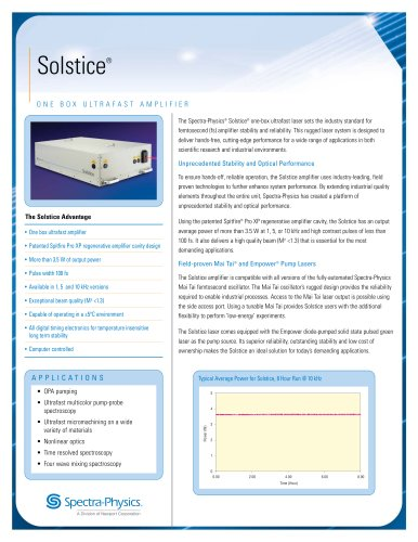 One Box Ultrafast Amplifier-Solstice®