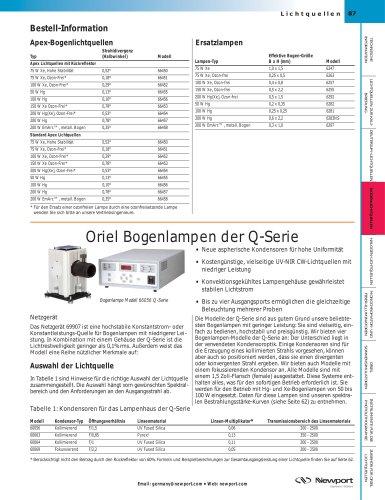 Oriel Bogenlampen der Q-Serie