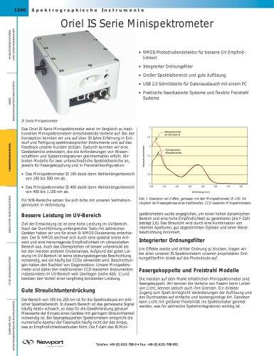 Oriel IS Serie Minispektrometer