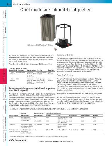 Oriel modulare Infrarot-Lichtquellen