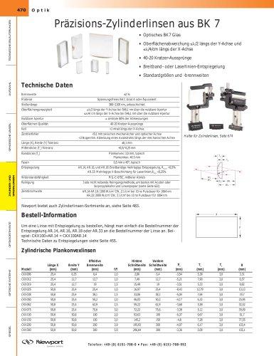 Präzisions-Zylinderlinsen aus BK 7