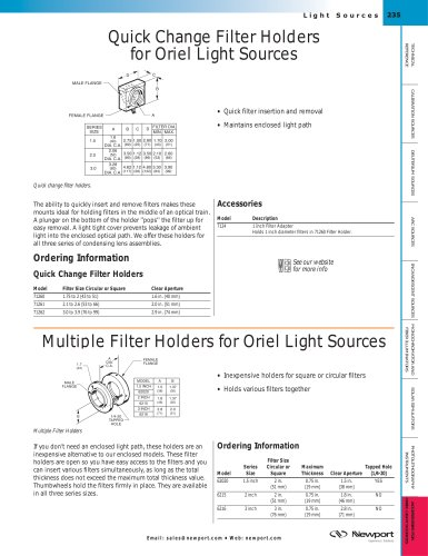 Quick Change Filter Holders for Light Sources