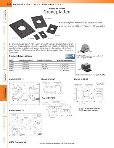 Serie M-PBN Grundplatten
