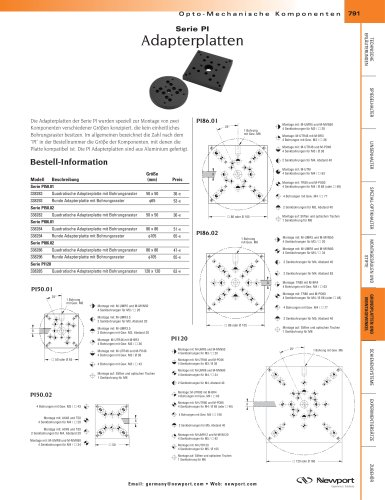 Serie PI  Adapterplatten