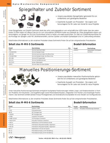 Spiegelhalter und Zubehör Sortiment, Manuelles Positionierungs-Sortiment