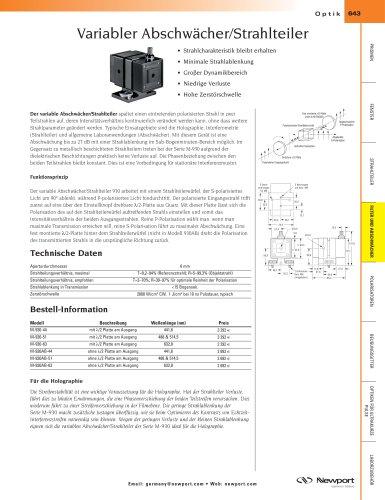 Variabler Abschwächer/Strahlteiler