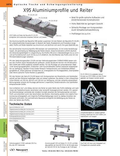 X95 Aluminiumprofile und Reiter