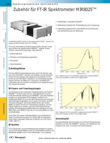 Zubehör für FT-IR Spektrometer MIR8025TM