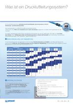Prevost Piping System - Druckluftnetzwerke - 3