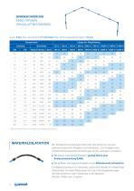 Prevost Piping System - Druckluftnetzwerke - 4