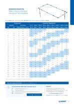 Prevost Piping System - Druckluftnetzwerke - 5