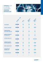 Prevost Piping System - Druckluftnetzwerke - 7